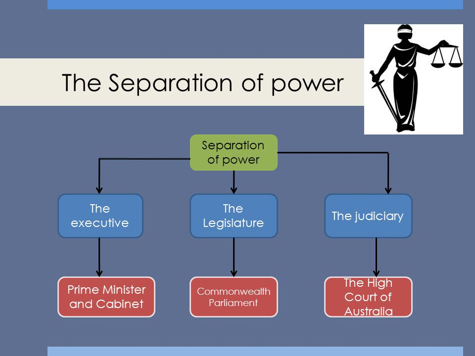 The Separation of power