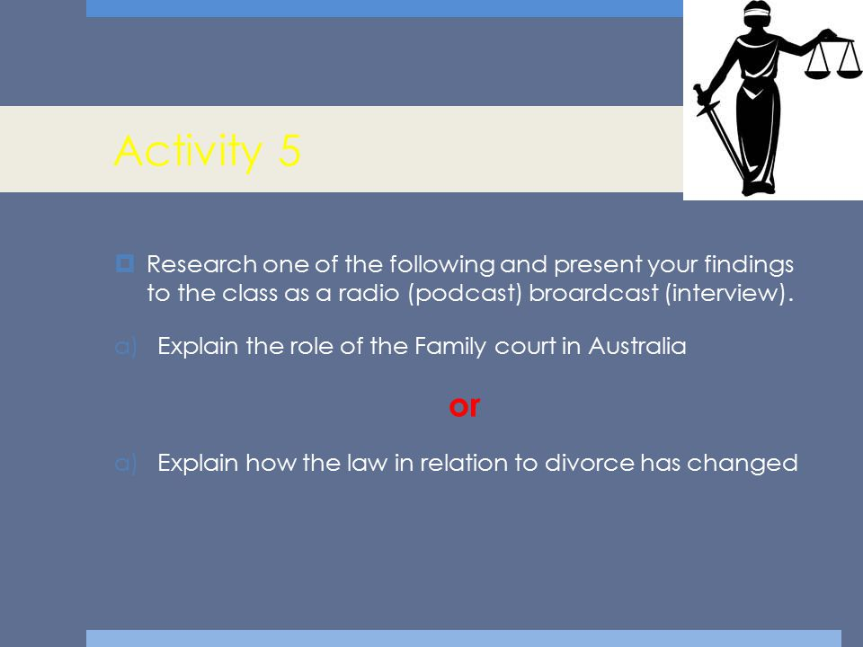 Activity 5 Research one of the following and present your findings to the class as a radio (podcast) broardcast (interview).