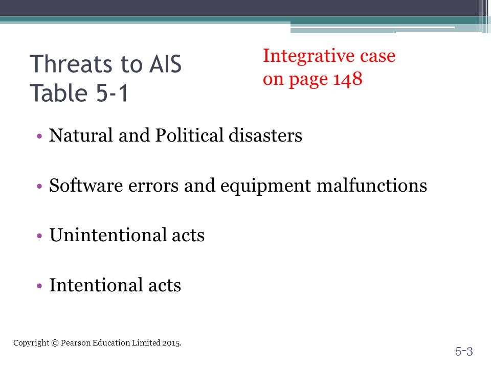 Threats to AIS Table 5-1 Integrative case on page 148