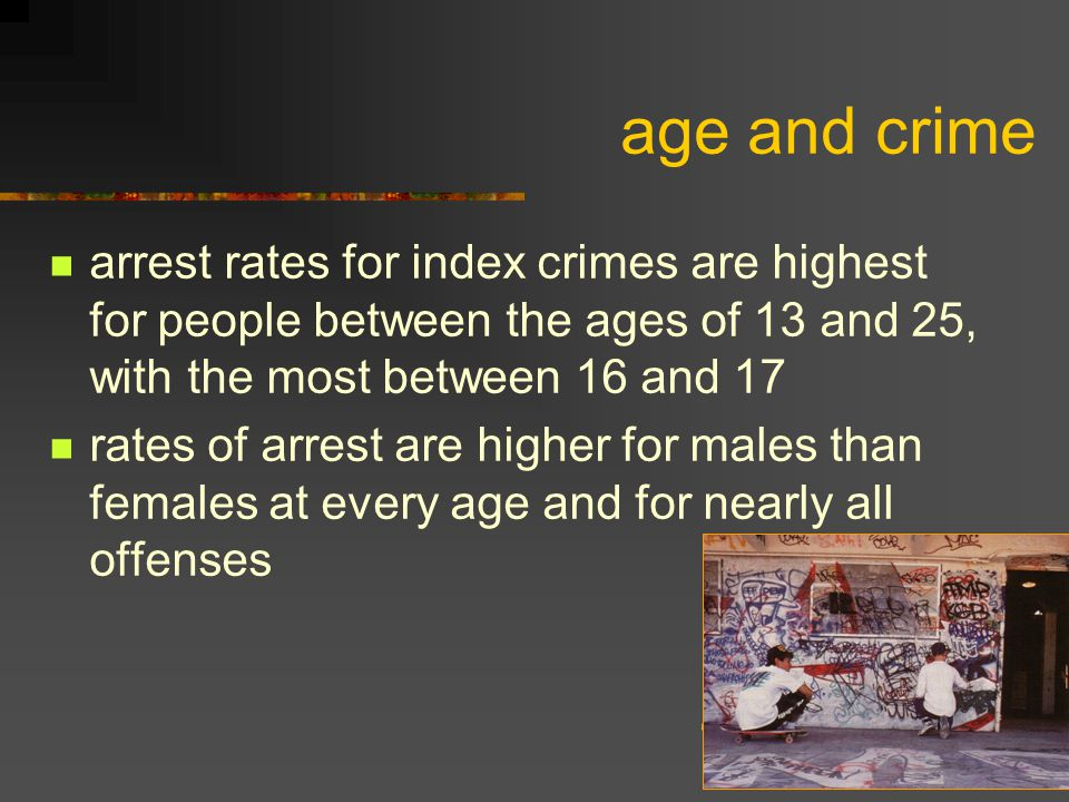 age and crime arrest rates for index crimes are highest for people between the ages of 13 and 25, with the most between 16 and 17.