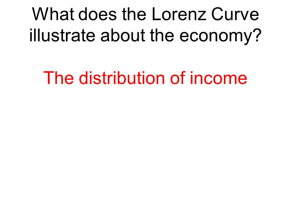 What does the Lorenz Curve illustrate about the economy
