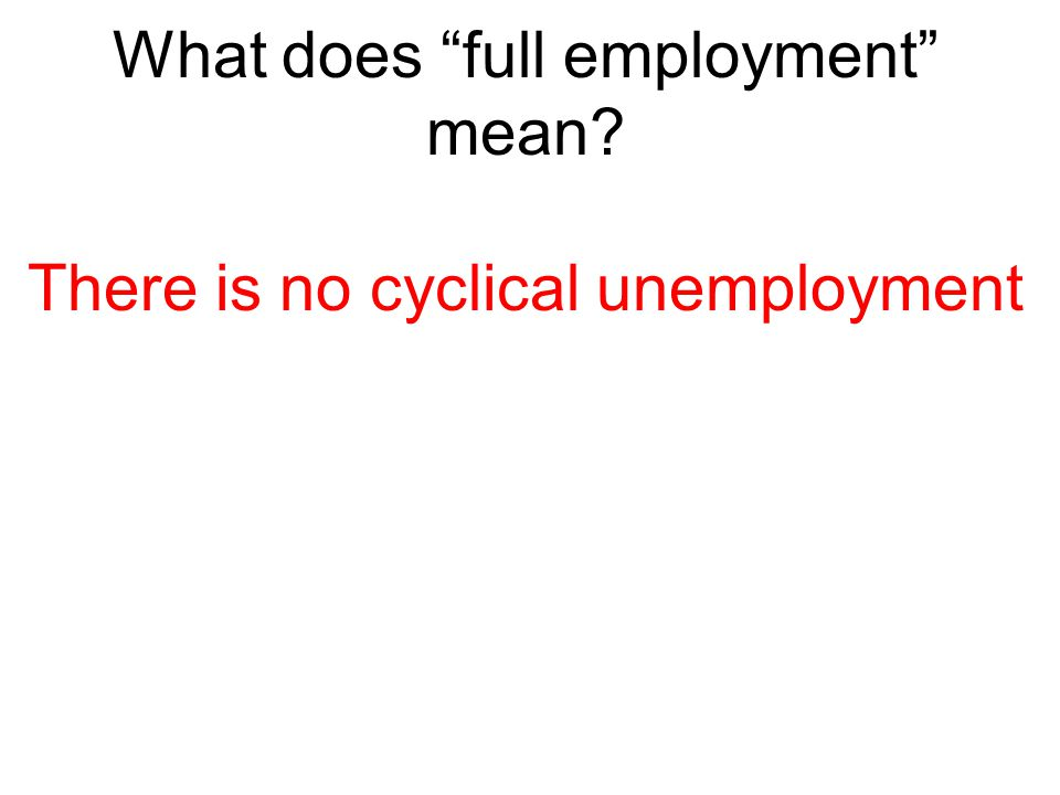 What does full employment mean
