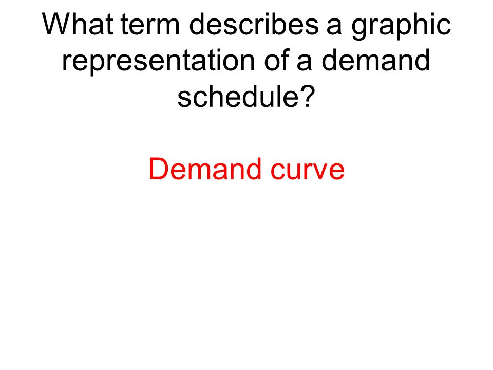 What term describes a graphic representation of a demand schedule