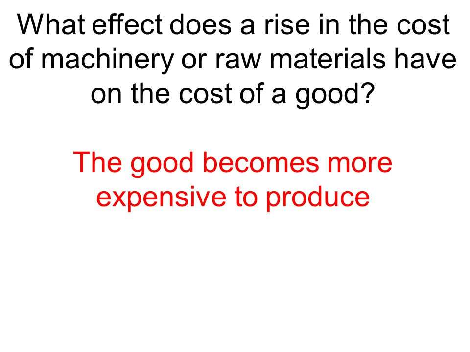 The good becomes more expensive to produce