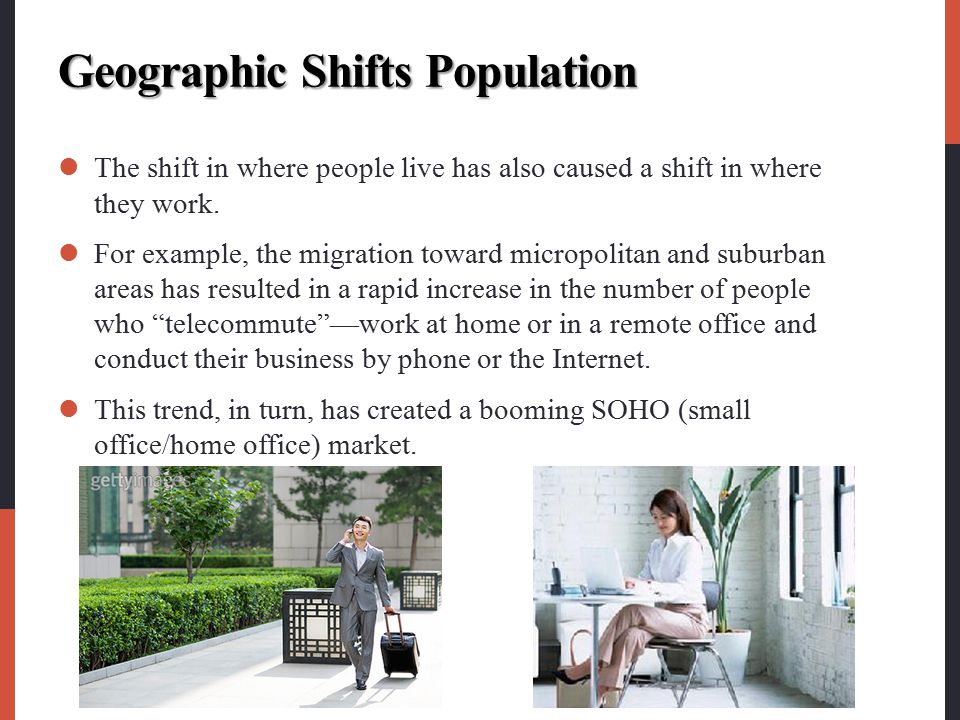 Geographic Shifts Population