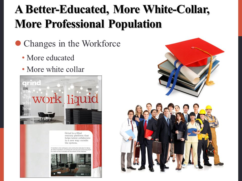A Better-Educated, More White-Collar, More Professional Population