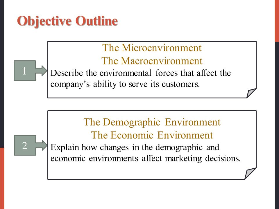 Objective Outline The Microenvironment The Macroenvironment 1