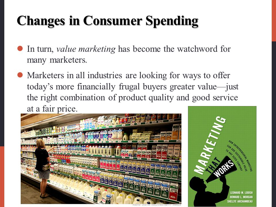Changes in Consumer Spending