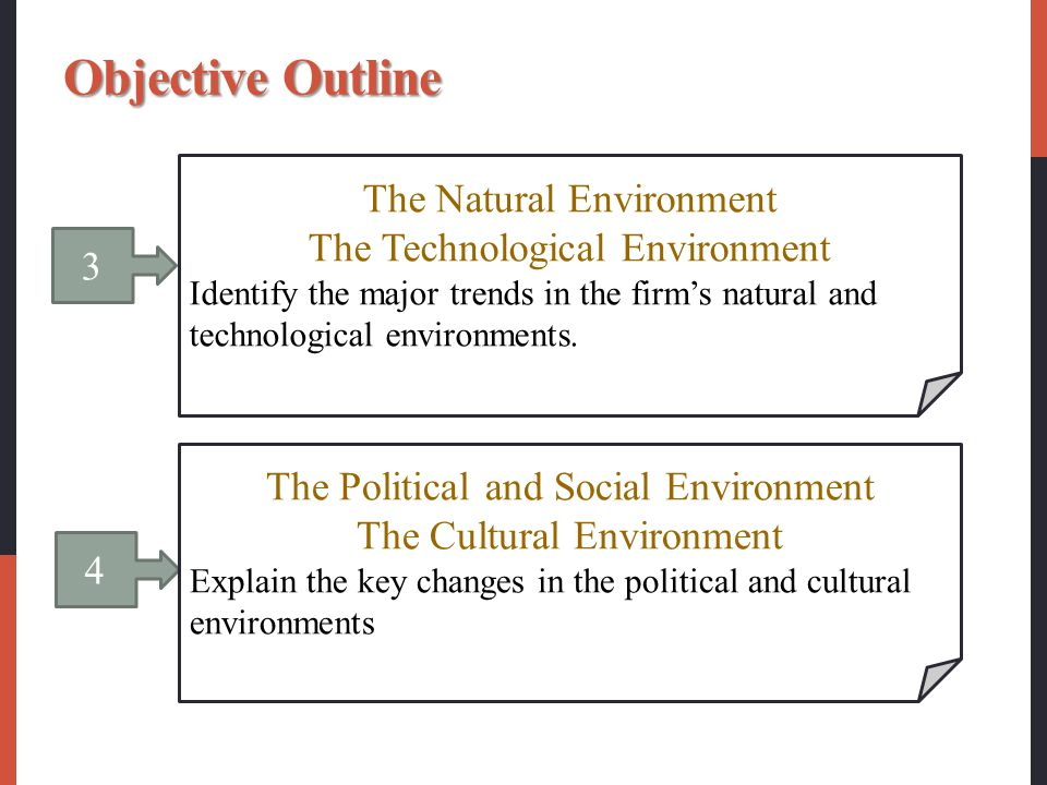 Objective Outline The Natural Environment