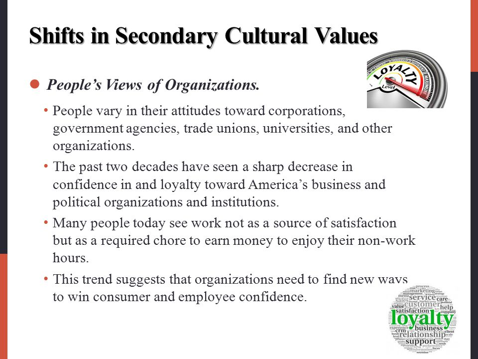 Shifts in Secondary Cultural Values