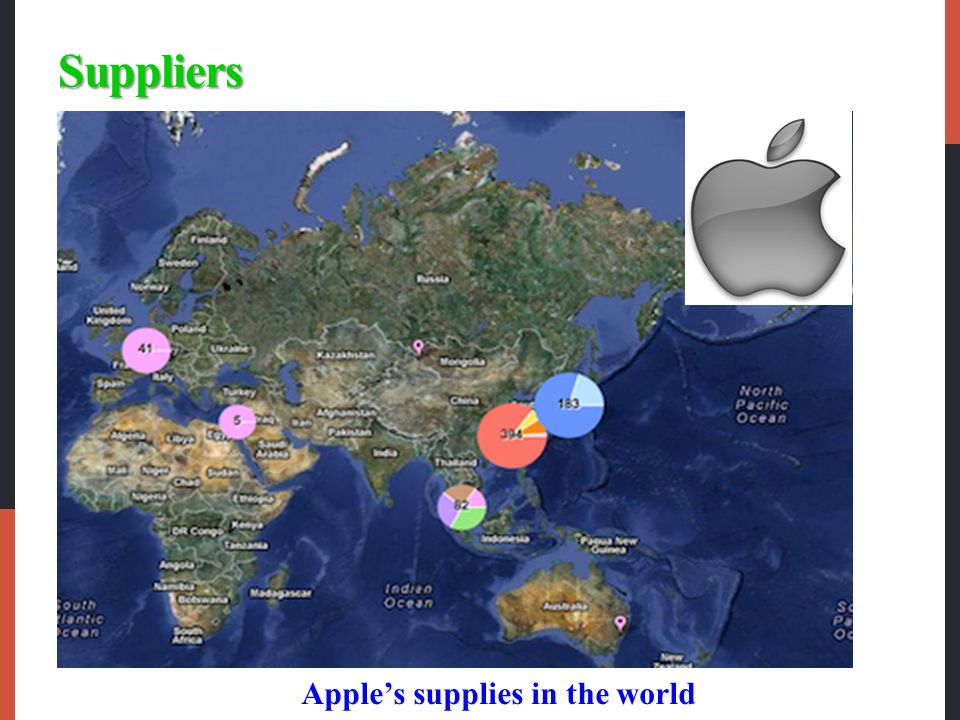 Suppliers Apple's supplies in the world. Suppliers provide the resources needed by the company to produce its goods and services.