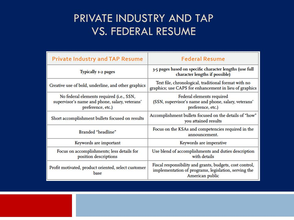 Private Industry and TAP vs. Federal Resume