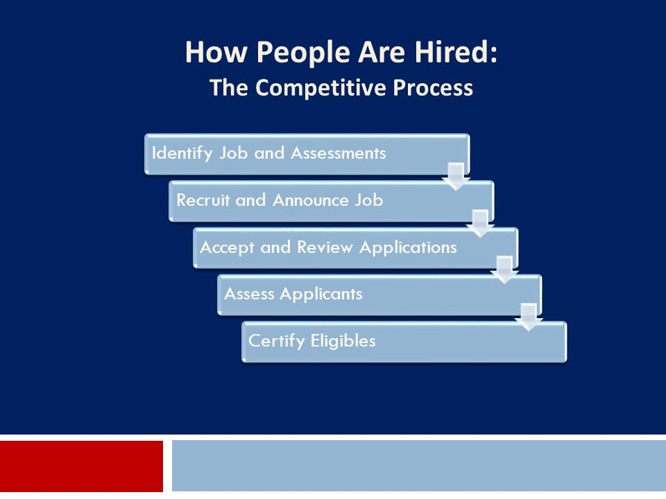 How People Are Hired: The Competitive Process