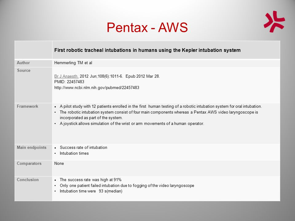 Pentax - AWS First robotic tracheal intubations in humans using the Kepler intubation system. Author.