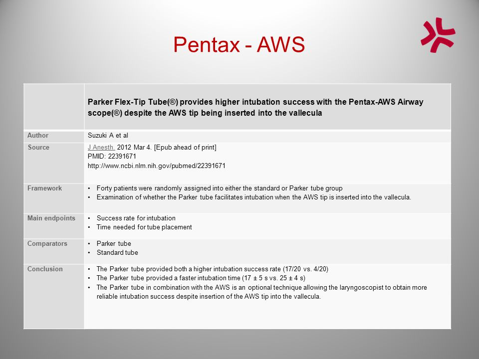 Pentax - AWS