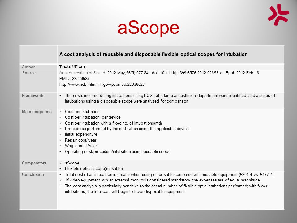 aScope A cost analysis of reusable and disposable flexible optical scopes for intubation. Author. Tvede MF et al.