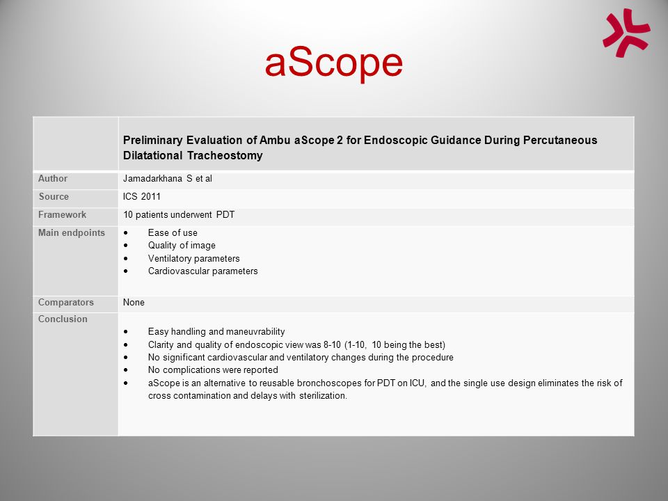 aScope Preliminary Evaluation of Ambu aScope 2 for Endoscopic Guidance During Percutaneous Dilatational Tracheostomy.