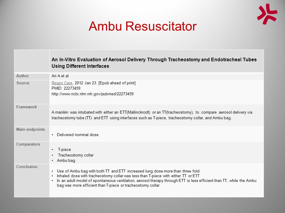 Ambu Resuscitator An In-Vitro Evaluation of Aerosol Delivery Through Tracheostomy and Endotracheal Tubes Using Different Interfaces.