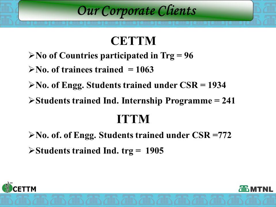 Our Corporate Clients CETTM ITTM
