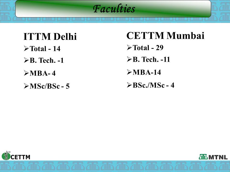 Faculties CETTM Mumbai ITTM Delhi Total - 29 Total - 14 B. Tech. -11