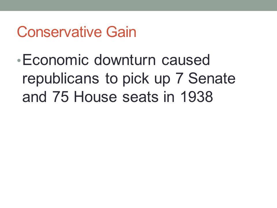 Conservative Gain Economic downturn caused republicans to pick up 7 Senate and 75 House seats in 1938.