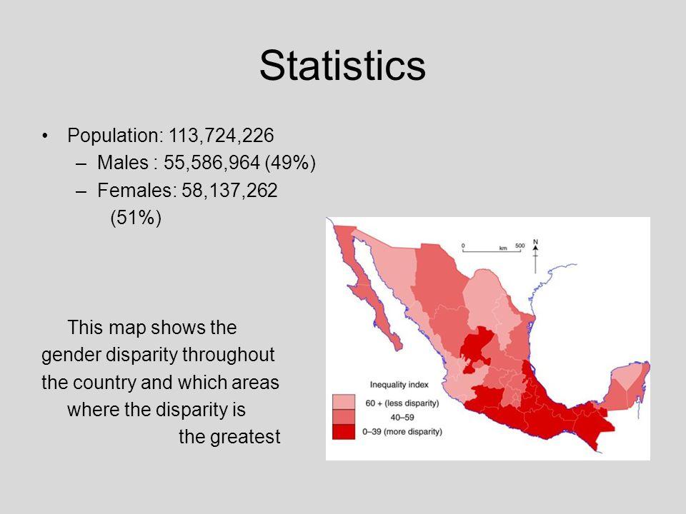Statistics Population: 113,724,226 Males : 55,586,964 (49%)