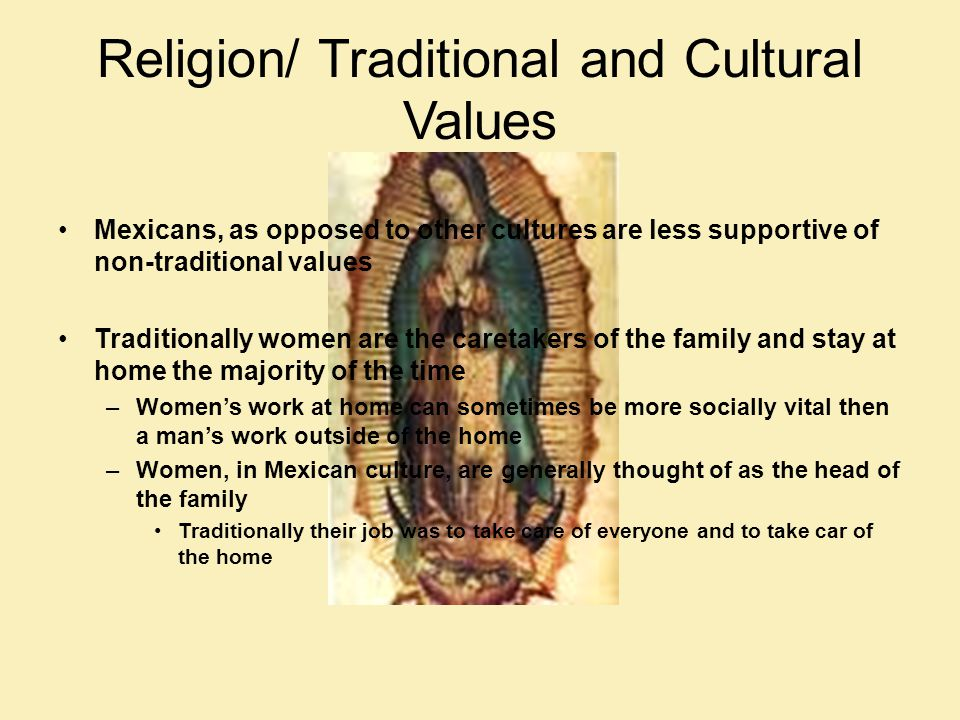Religion/ Traditional and Cultural Values