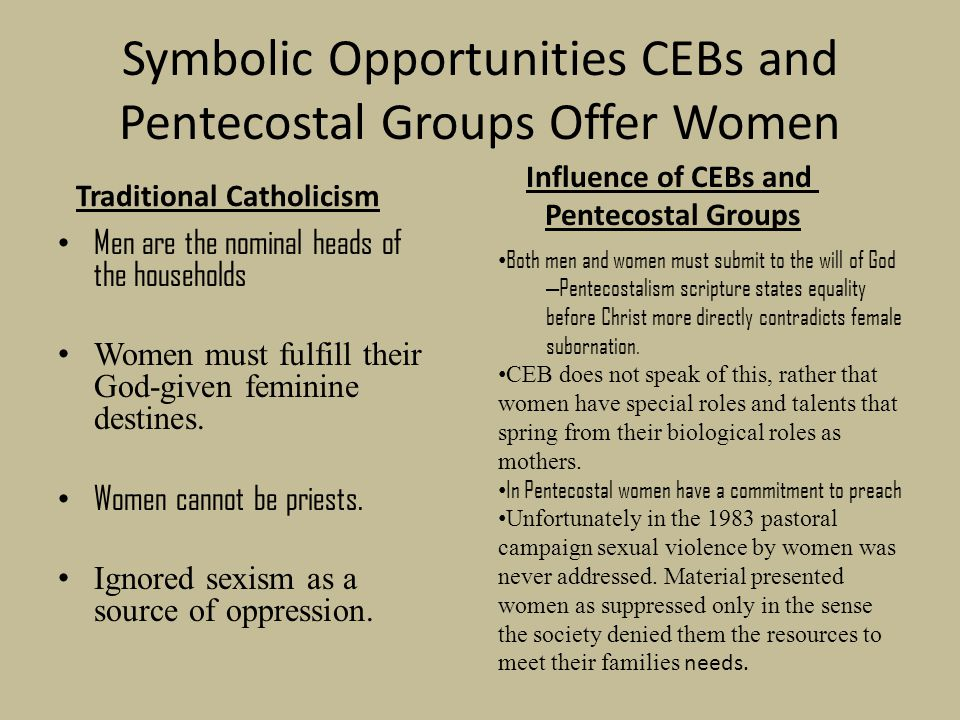 Symbolic Opportunities CEBs and Pentecostal Groups Offer Women