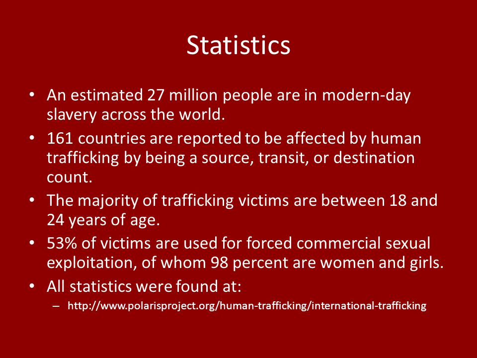 Statistics An estimated 27 million people are in modern-day slavery across the world.