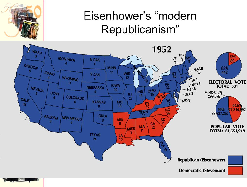 Eisenhower's modern Republicanism