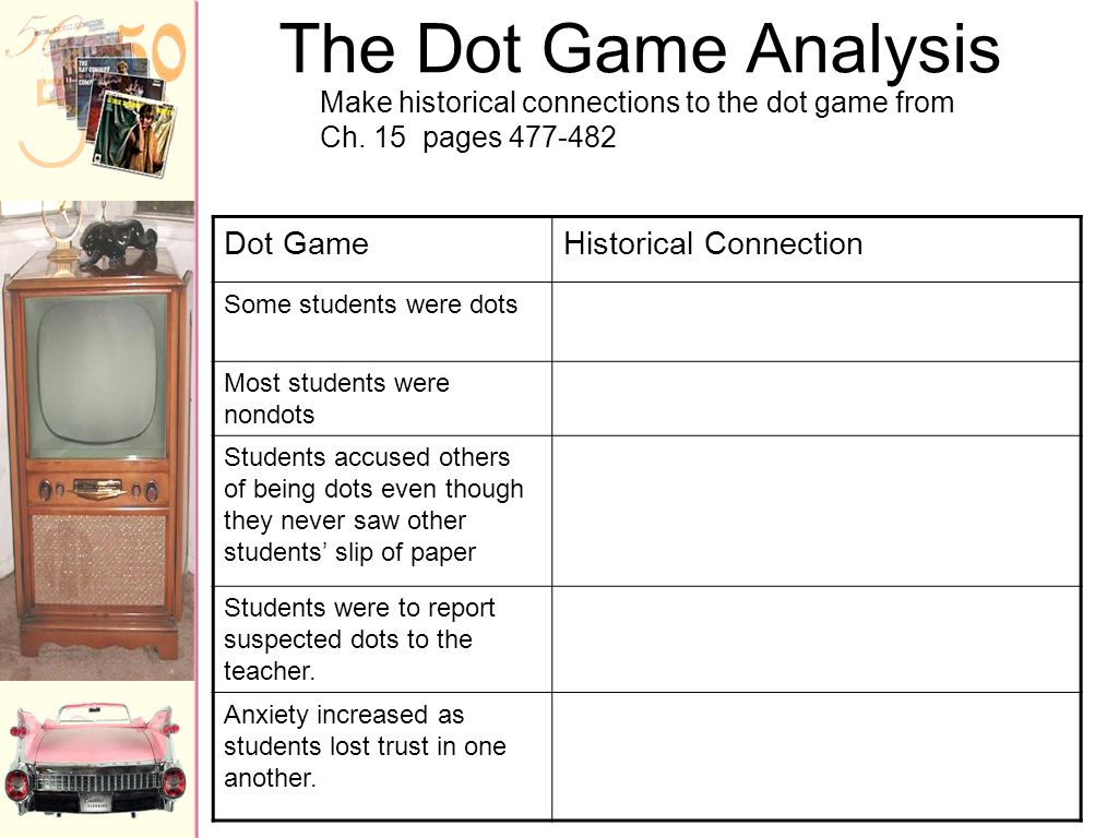 The Dot Game Analysis Dot Game Historical Connection
