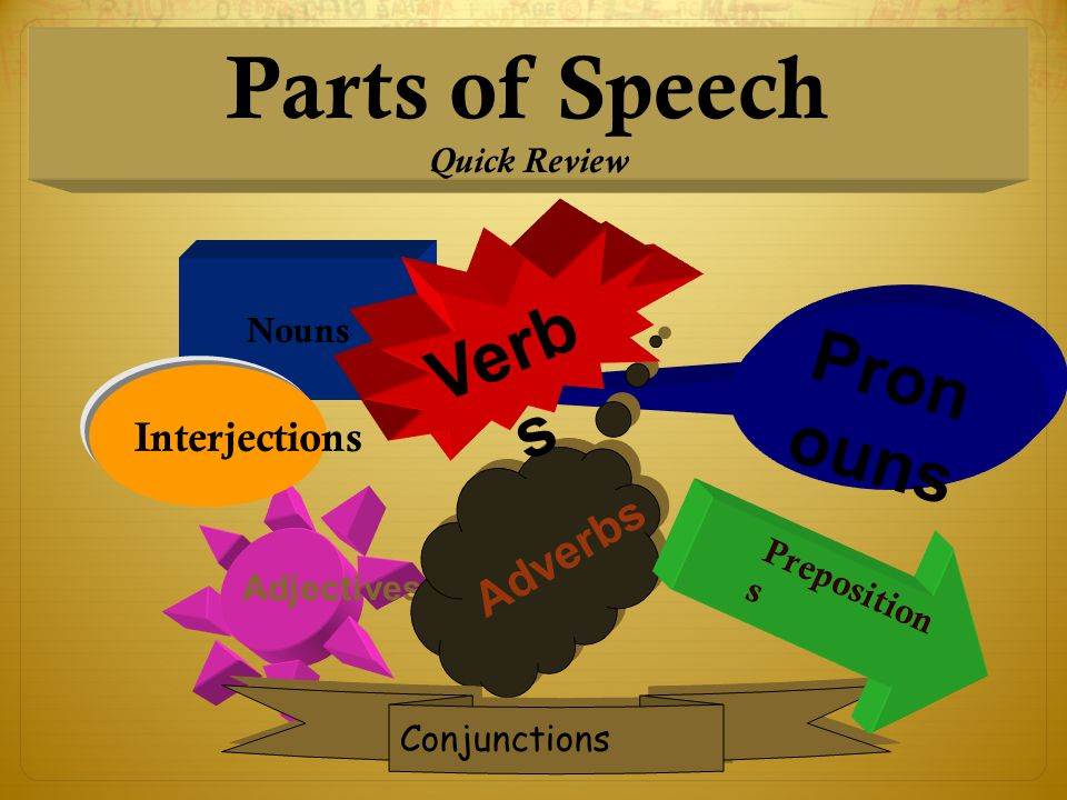 Parts of Speech Quick Review