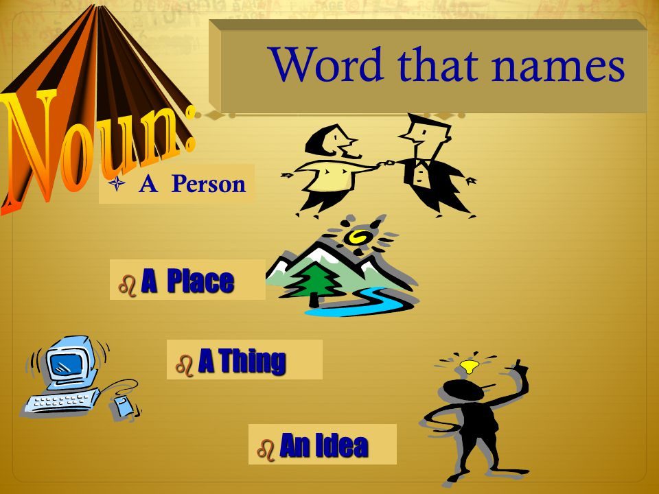 Word that names Noun: A Person A Place A Thing An Idea
