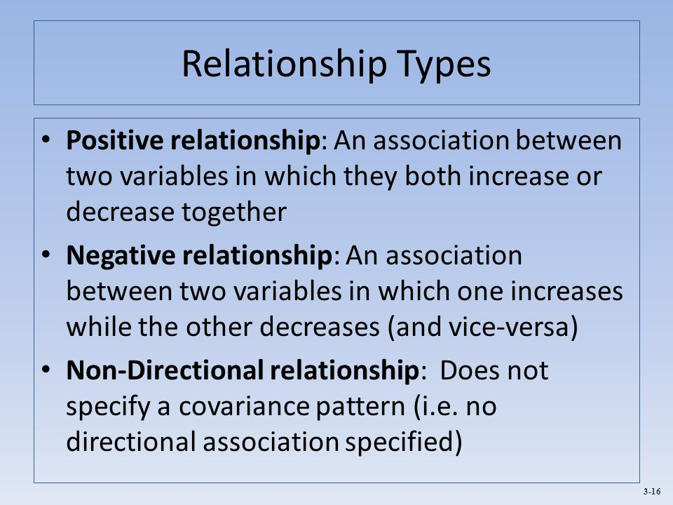 Relationship Types Positive relationship: An association between two variables in which they both increase or decrease together.