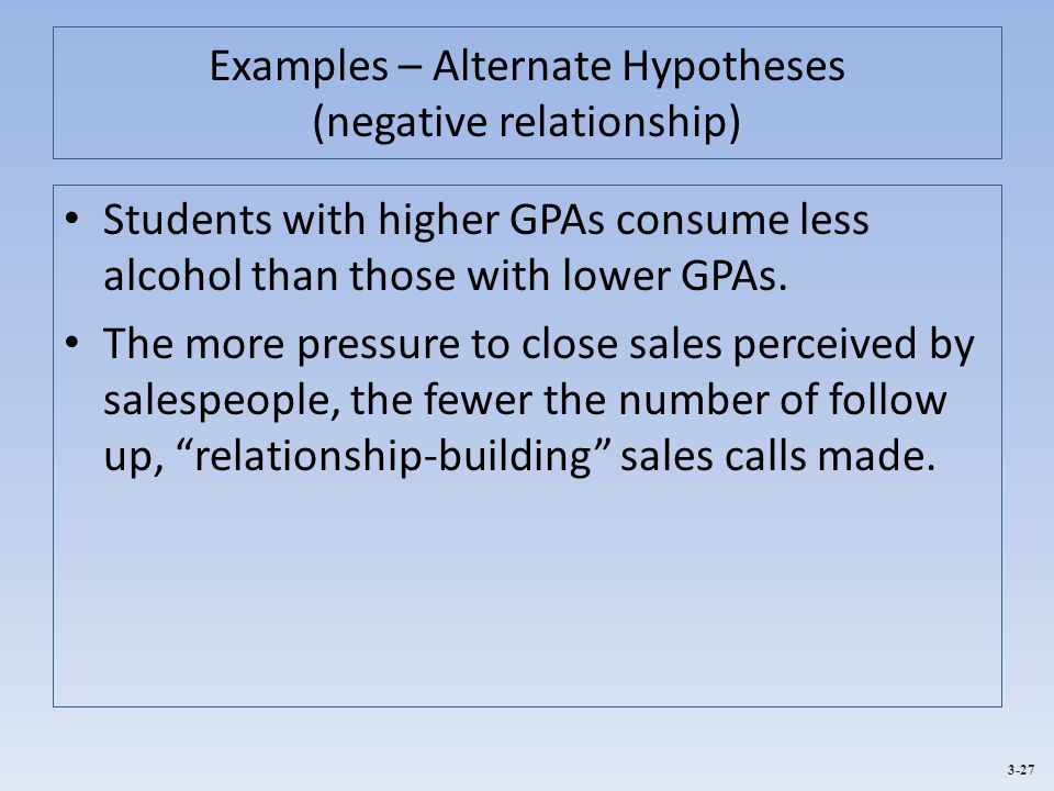 Examples – Alternate Hypotheses (negative relationship)
