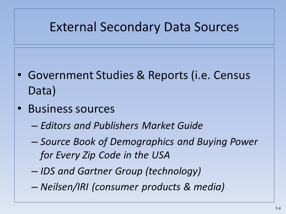 External Secondary Data Sources