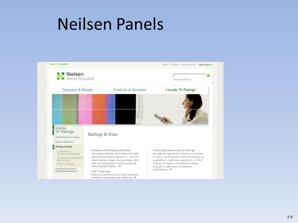 Neilsen Panels