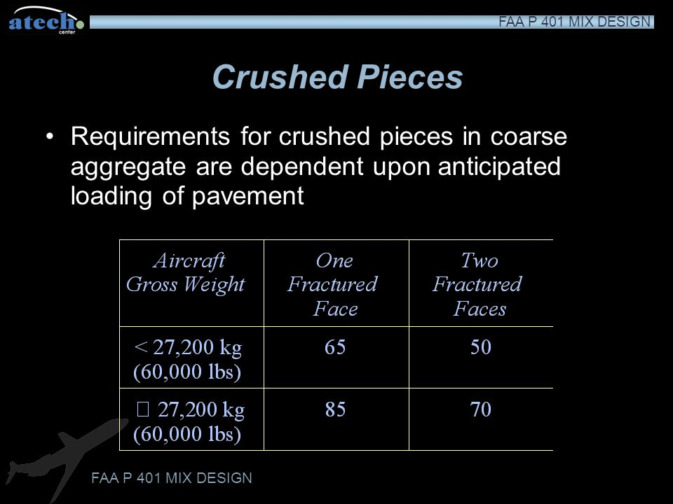 Crushed Pieces Requirements for crushed pieces in coarse aggregate are dependent upon anticipated loading of pavement.