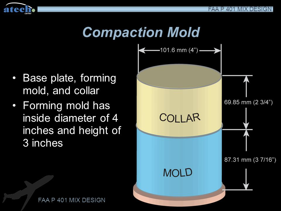 Compaction Mold Base plate, forming mold, and collar
