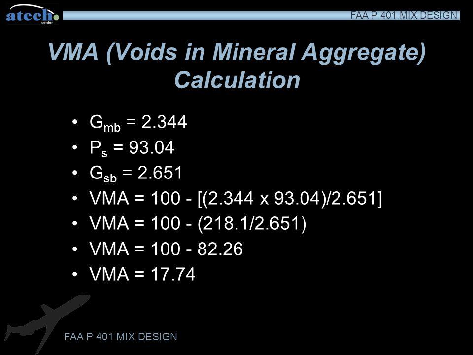 VMA (Voids in Mineral Aggregate) Calculation