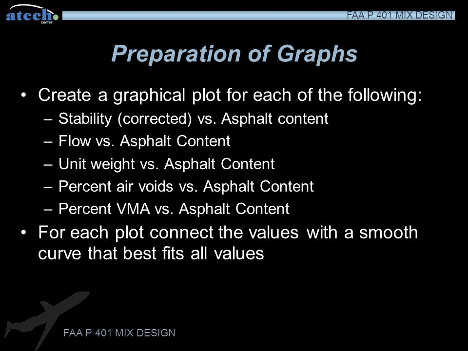 Preparation of Graphs Create a graphical plot for each of the following: Stability (corrected) vs. Asphalt content.