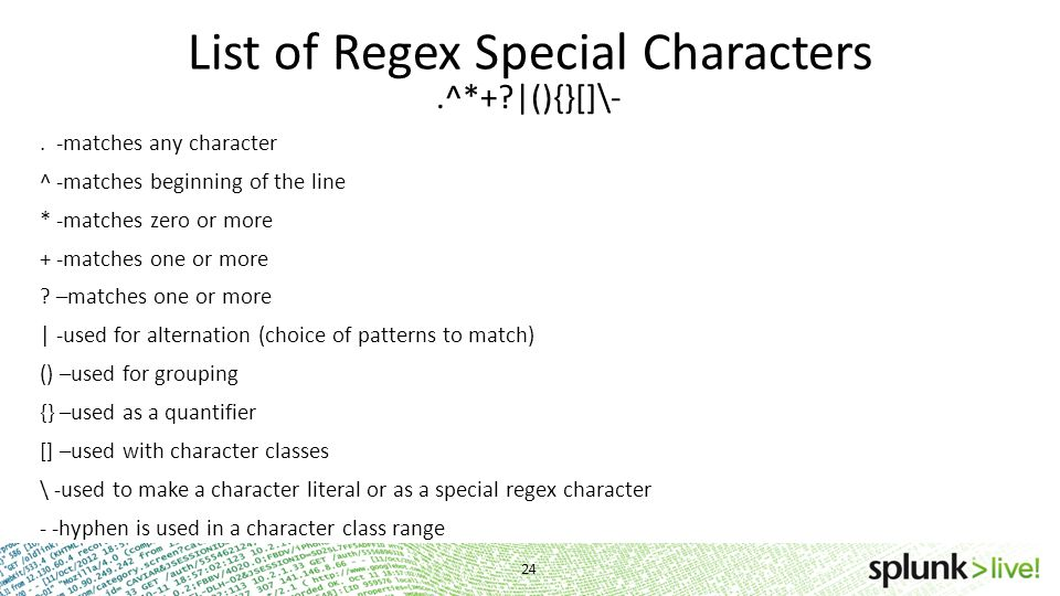 List of Regex Special Characters