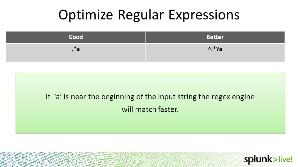 Optimize Regular Expressions