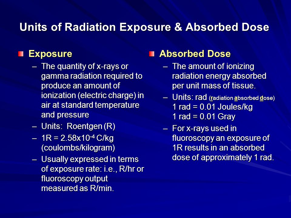 Units of Radiation Exposure & Absorbed Dose