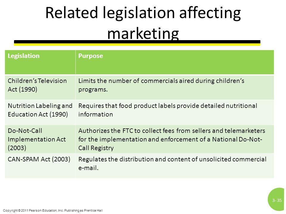 Related legislation affecting marketing