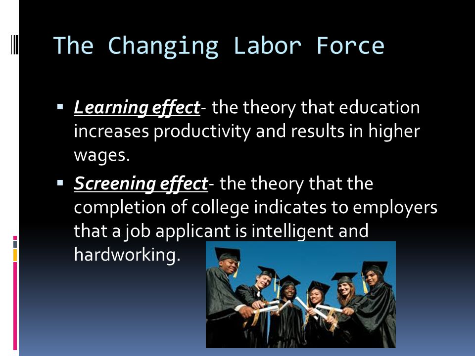 The Changing Labor Force