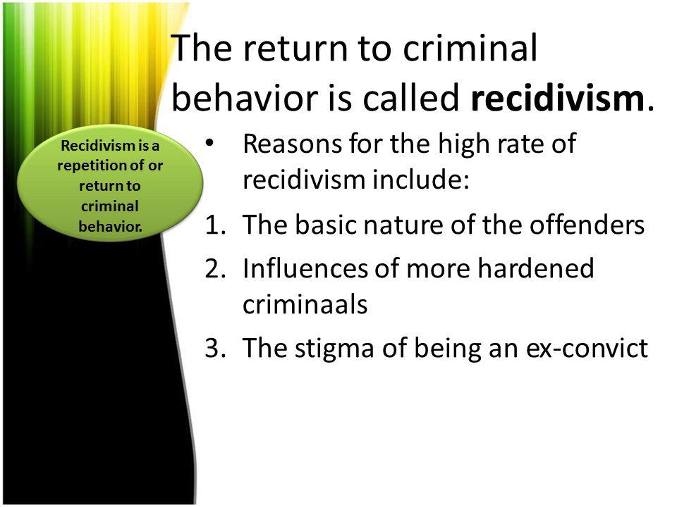 The return to criminal behavior is called recidivism.