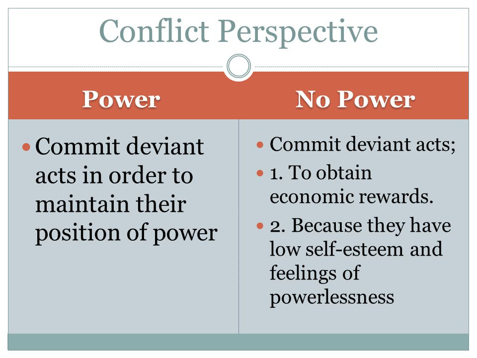 Conflict Perspective Power No Power