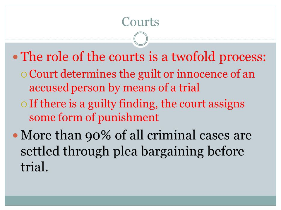 The role of the courts is a twofold process: