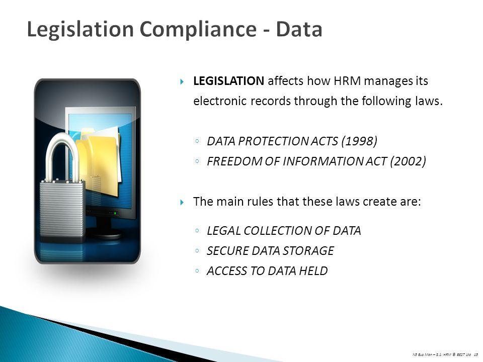 Legislation Compliance - Data
